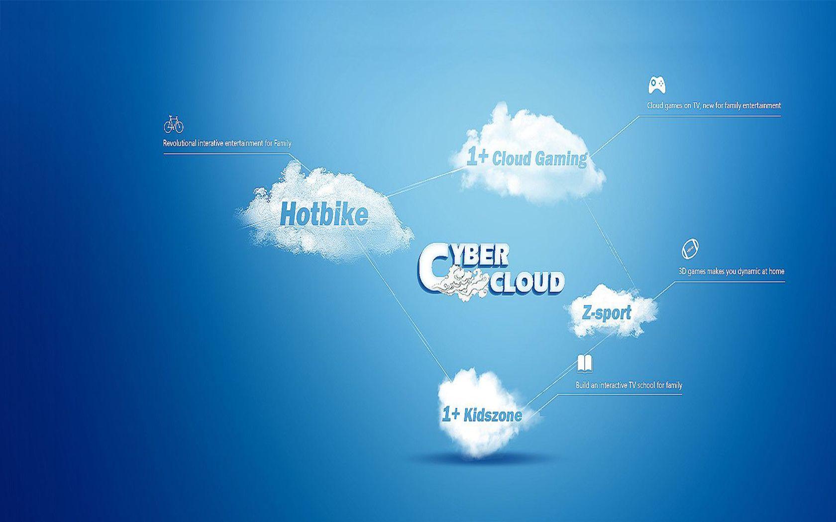 Cyber Cloud - современное поколение облачных решений от NSTV