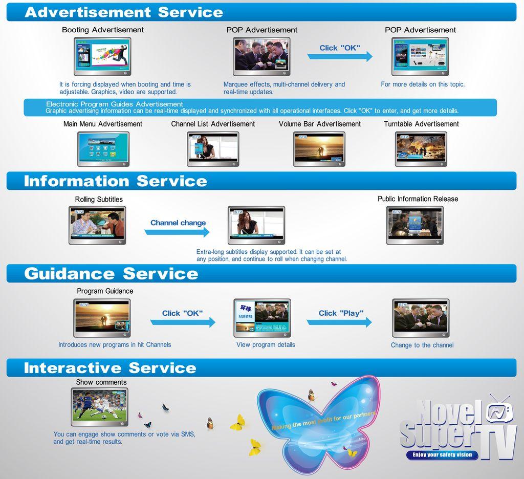 Несколько примеров MIS Медиа Информационной Системы от Novel
